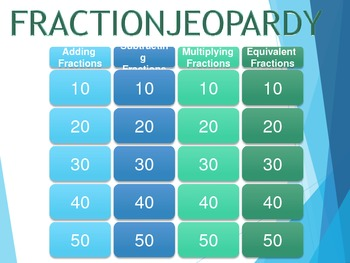 Fractions Jeopardy: Adding, Subtracting, Multiplying, & Eq