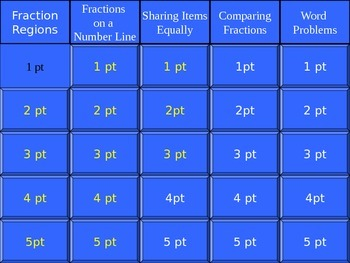 Fractions Jeopardy Game