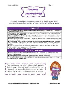 Fractions Learning Model