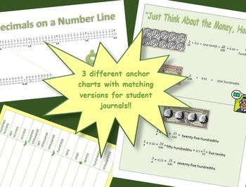 Common Core Fractions Made Easy BUNDLE (tenths, hundredths, fourths, and halves)