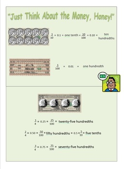 Common Core Fractions Made Easy BUNDLE (tenths, hundredths