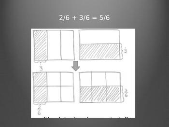 Fractions: Making Like Units