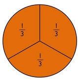Fractions Manipulative Centers Set