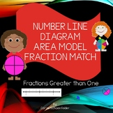 Fractions Match Greater Than 1. Number Line Area Model
