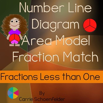 Fractions Match Less Than 1. Number Line Area Model