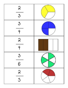 Fractions Matching Center and Recording Sheet