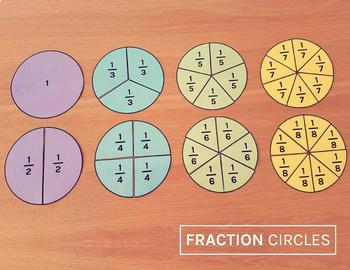 Fractions Math Bundle
