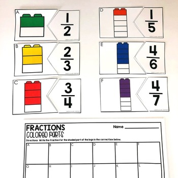 Fractions Math Center (included in 2nd grade math centers bundle)