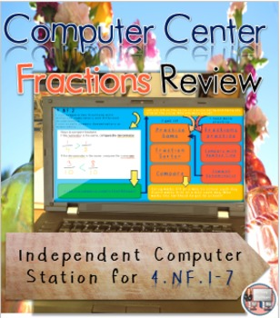 Fractions 4.NF.1 through 4.NF.7