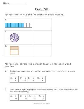 Fractions Math SOL 3.3 & CCSS 3.NF.A.1