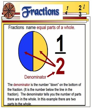 Fractions Math Smartboard File - 65 pages