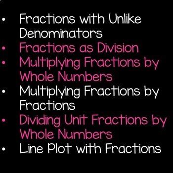 Fractions Math Unit Bundle 5th Grade Common Core