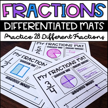 Fraction Mats: Partitioning Shapes, Word Form & Fractions on a Number Line