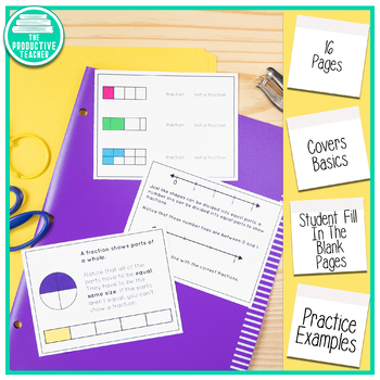 Fractions Review Mini-Book