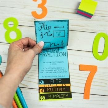 Fractions Mini Flip Book - Dividing Fractions