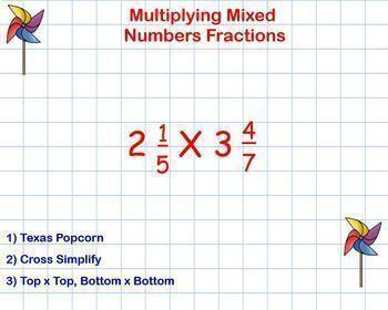 Fractions Multiplying and Dividing Fractions Mixed Application Smartboard Lesson