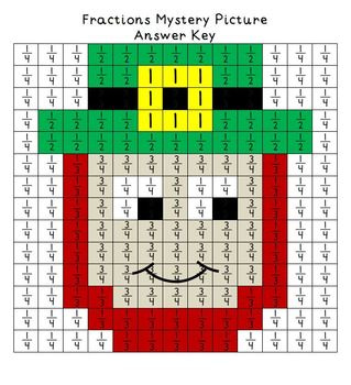 Fractions Mystery Picture Leprechaun St. Patty's Day
