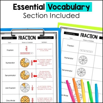 Fractions Notebook 4th Grade TEKS by Marvel Math