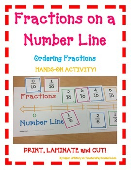 Fractions Number Line- A Hands-On Activity -Tenths Fourths Eighths Sixths Halves