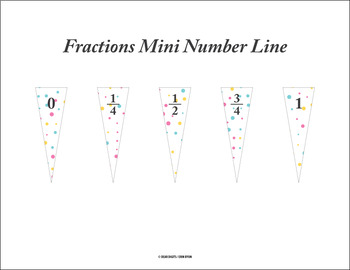 Fractions Mini Number Line Cards - 0, 1/4, 1/2, 3/4, 1