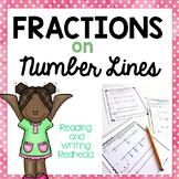 Fractions Number Line Practice