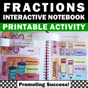 Fractions Interactive Notebook, 3rd Grade Math Review, Fraction Foldable