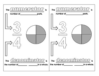 Fractions-Numerator & Denominator
