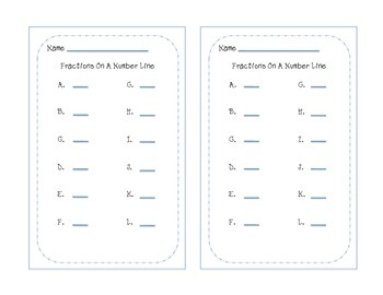 Fractions On A Number Line