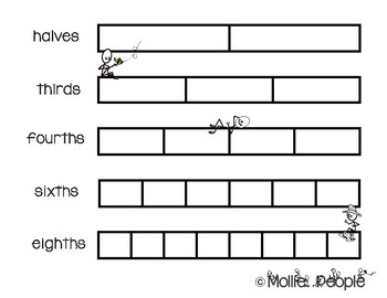 fractions on a number line halves thirds fourths sixths and