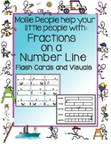 Fractions On A Number Line: Halves, Thirds, Fourths, Sixths, and Eighths!