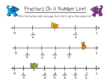 Magic image with regard to fractions on a number line game printable