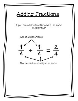 Fractions Operations Cheat Sheets/Reference Sheets & Sample Problems