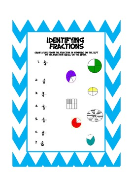 Fractions Pack!  Over 15 centers for fractions and decimals