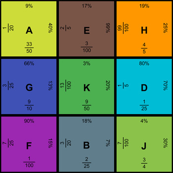 Fractions & Percents Conversion - Puzzles with GOOGLE Slides