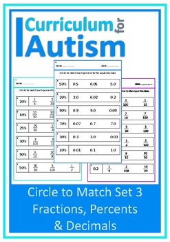 Fractions, Percents & Decimals Worksheets, Autism, Special Education