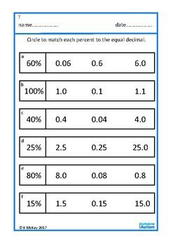 Fractions, Percents & Decimals Worksheets, Autism, Special Education