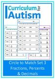 Fractions Percents Decimals Autism Special Education Middl