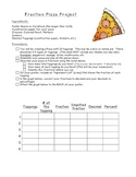 Fractions Pizza Project