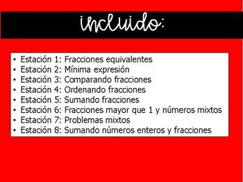 Fractions Pizzeria in Spanish