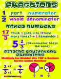 Fractions! = Poster & Anchor Chart with Cards for Students