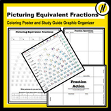 Picturing Equivalent Fractions Coloring Poster and Study Guide