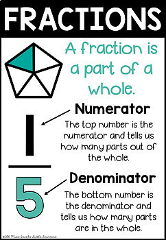 Fractions Posters