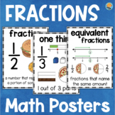 Fractions Posters - Fraction Anchor Charts