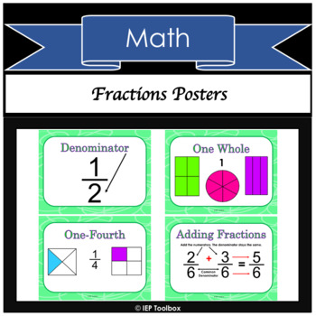 Fractions Posters for Posting
