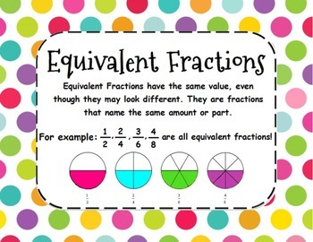 Wonderful Fractions Posters (like/unlike, Equivalent, Equv By X And /)