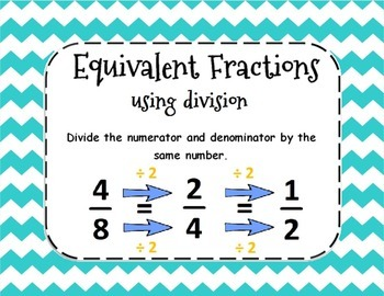 Fractions Posters (like/unlike, equivalent, equv by x and /)