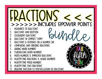 Fractions Power Point BUNDLE