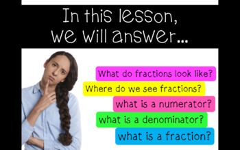 Fractions PowerPoint Lesson with EDITABLE Student Guide