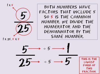 Fractions PowerPoint show