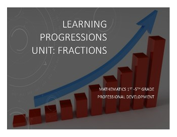 Fractions Powerpoint:Learning Progressions from 1st-5th Grade